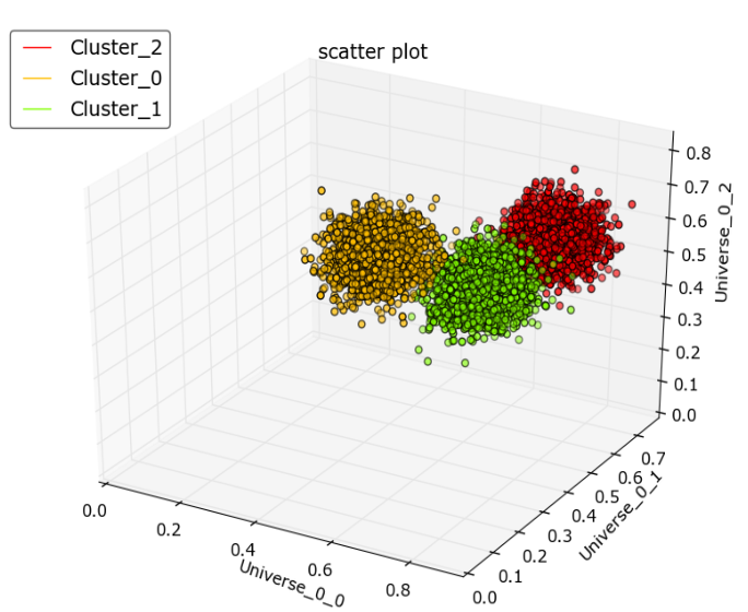 Matplotlib 3d Scatter Color